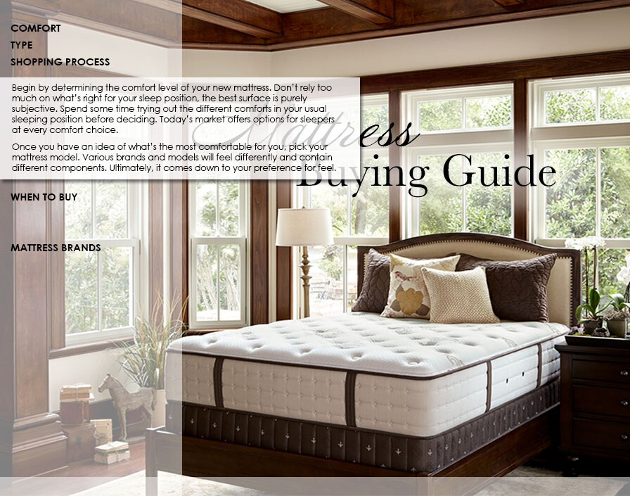 Mattress Buying Guide at Dillards.com