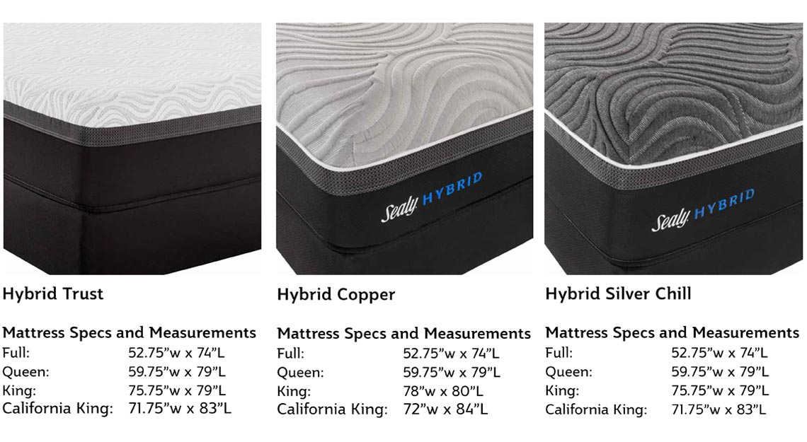 Sealy Matress Information Hybrid Trust Copper Silver Chill